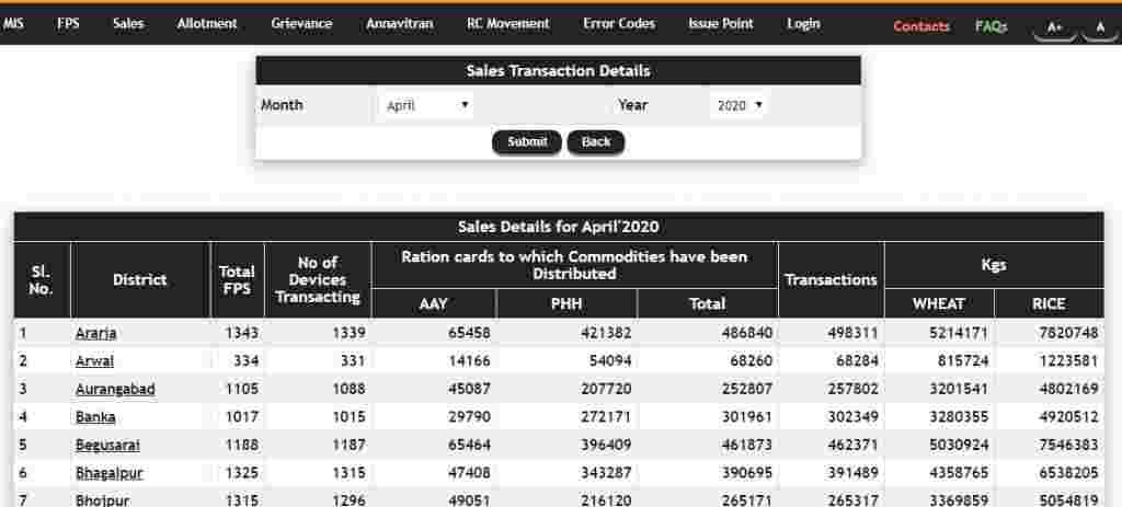 bihar aepds stock transaction details