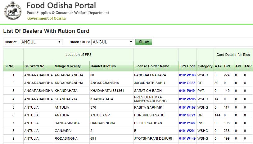 step 4 - municipality ration card list