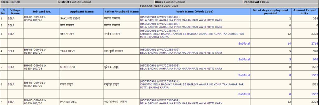 mgnrega payment list bhugtan suchi 2020