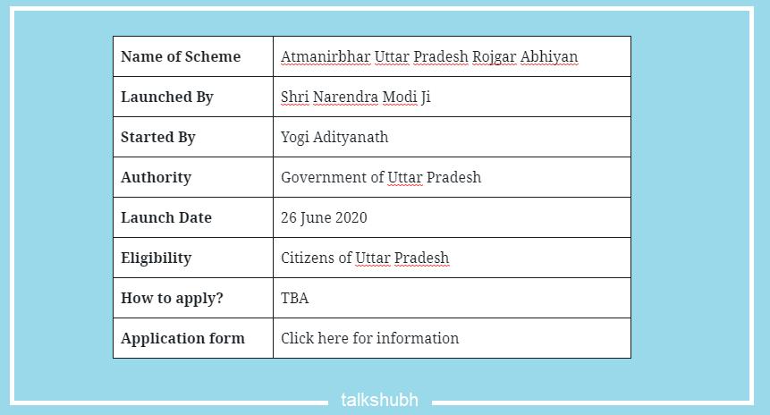 Atmanirbhar Uttar Pradesh Rojgar Abhiyan apply online