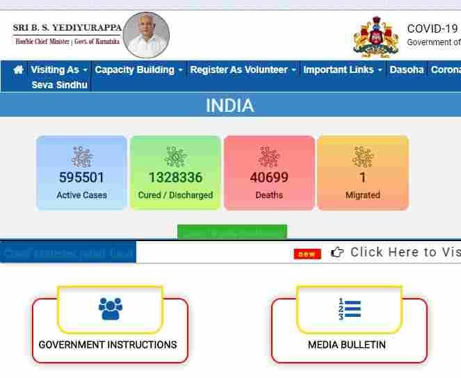 covid 19 dashboard karnataka gov in