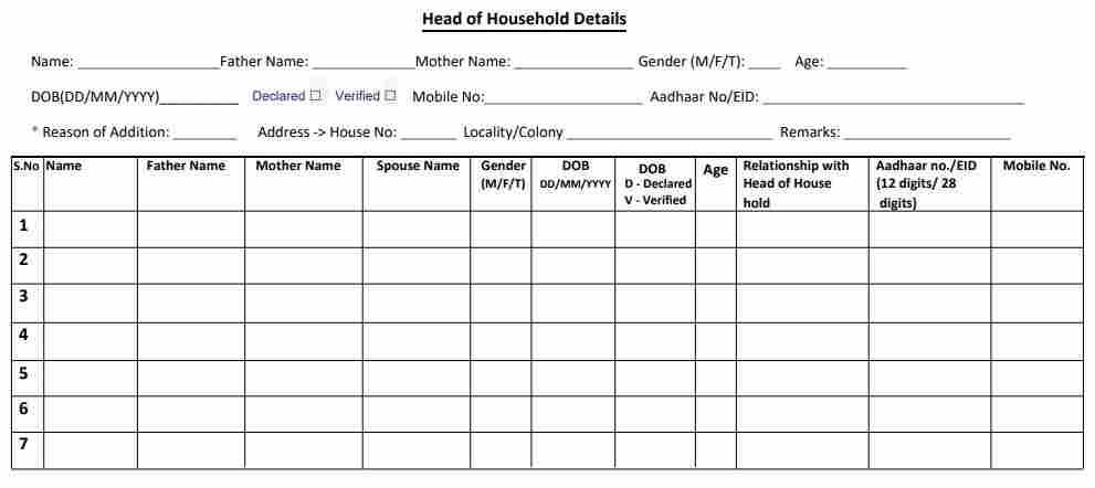 haryana parivar pehchan patra registration form 2020