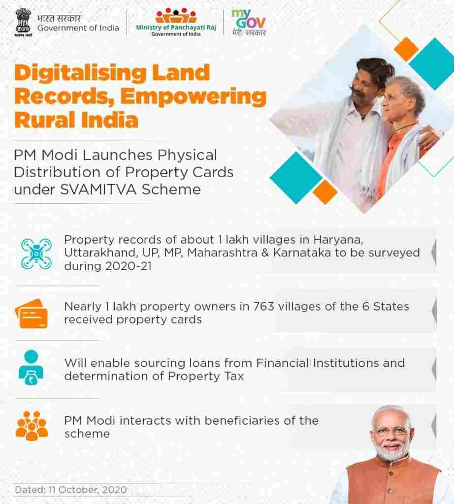 pm swamitva property card 2020