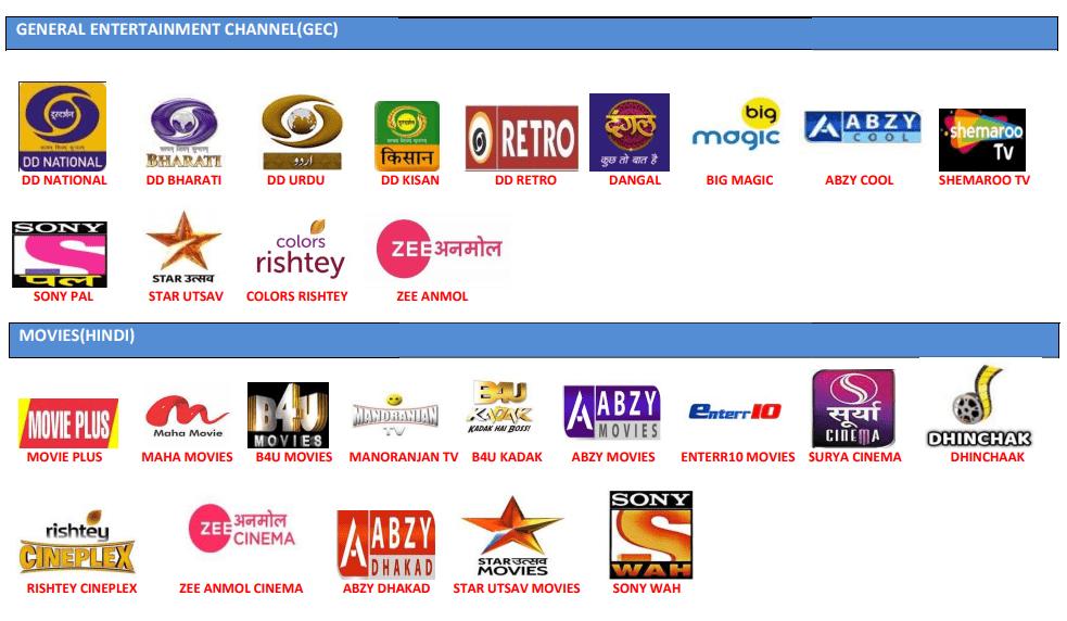 dd free dish channel list 2021