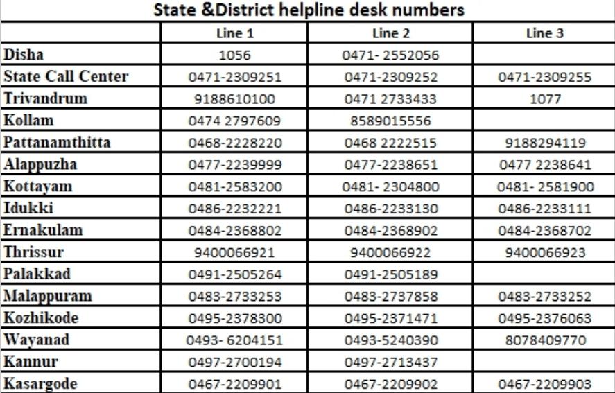 Kerala Cowin Vaccine Registration Helpline